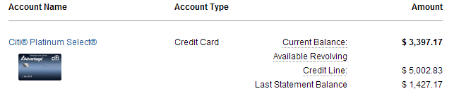 CITI credit card balance