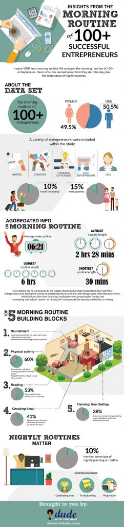morning-routine-infographic